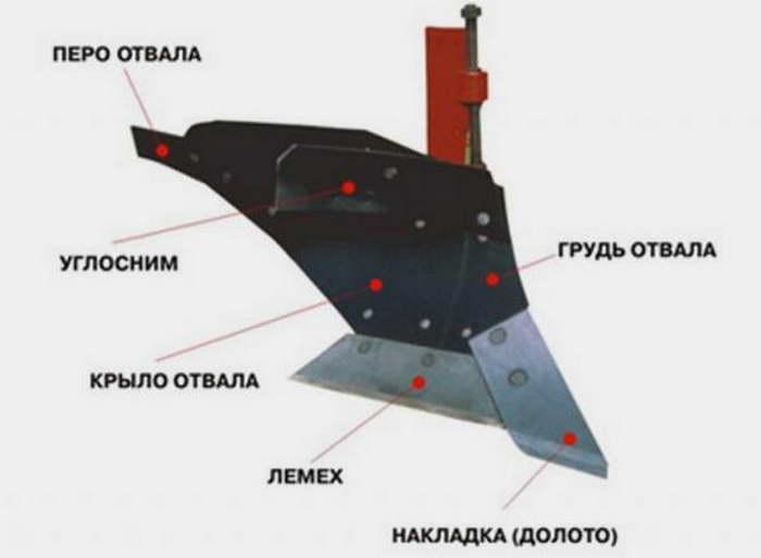 Как сделать самодельный танк